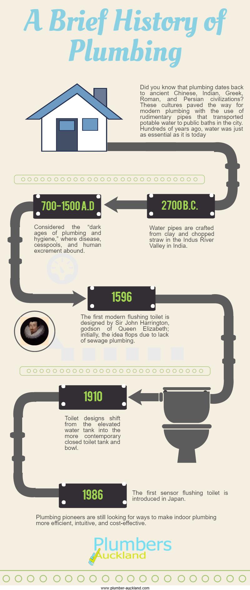 infograph plumber-auckland